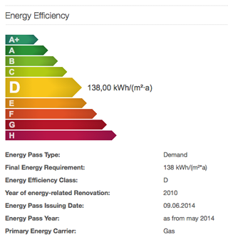Screenshot: Energy Efficiency Data and Scale