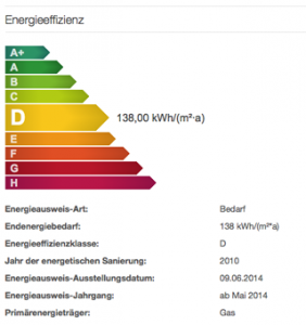 Energieeffizienz-Skala