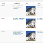 Screenshot: multilingual Property list in the backend